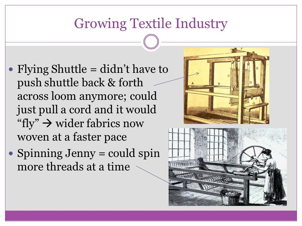 Growing Textile Industry