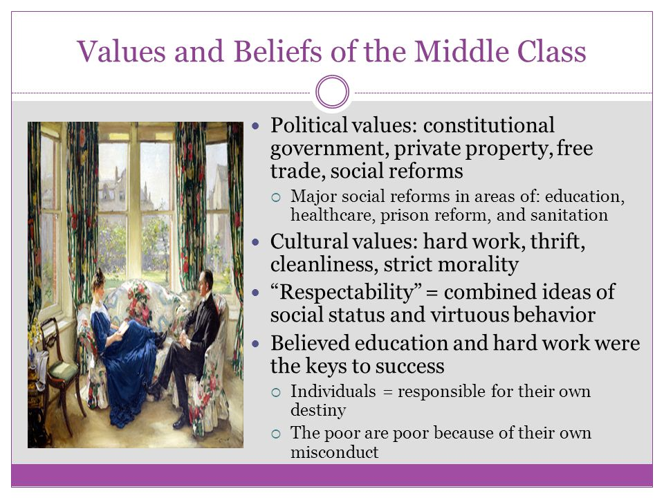 Values and Beliefs of the Middle Class