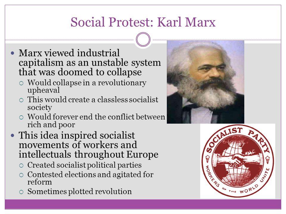 Social Protest: Karl Marx
