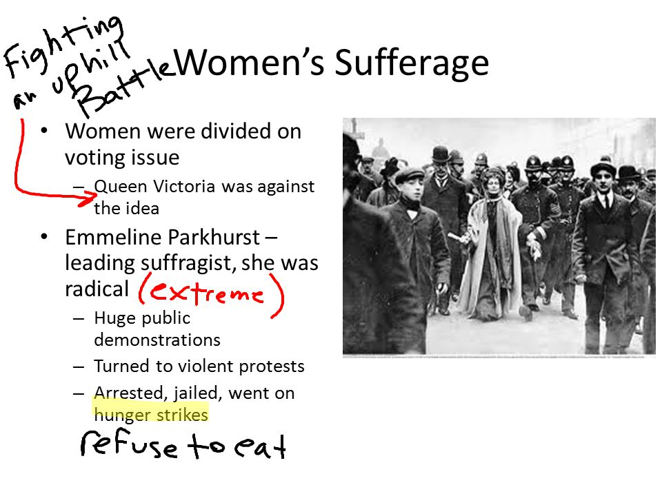 Women's Sufferage Women were divided on voting issue