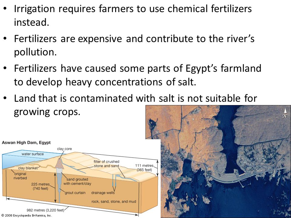 Irrigation requires farmers to use chemical fertilizers instead.