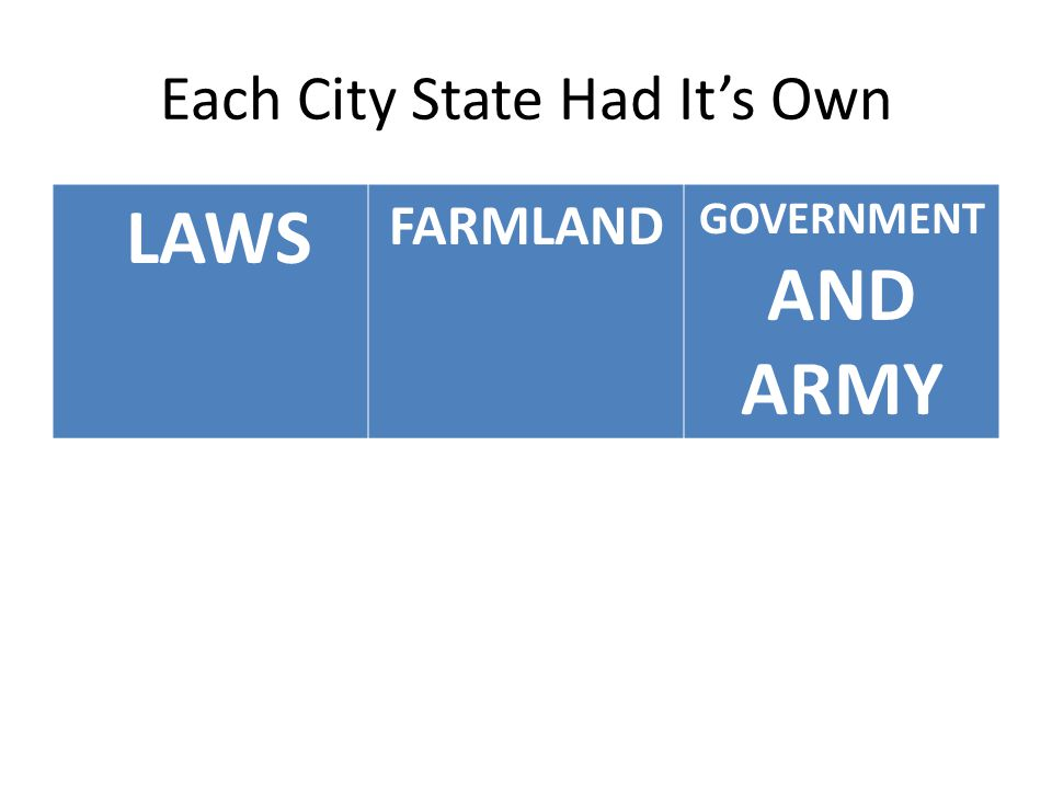 Each City State Had It's Own