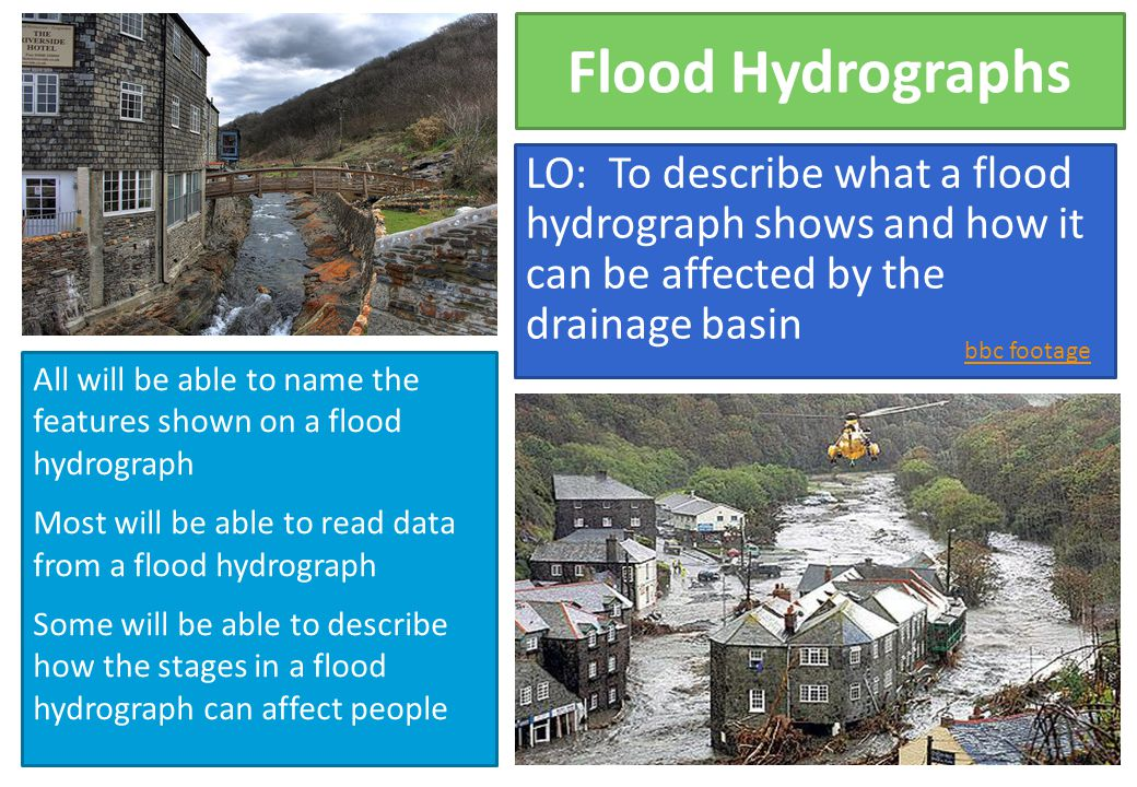 Flood Hydrographs LO: To describe what a flood hydrograph shows and how it can be affected by the drainage basin.