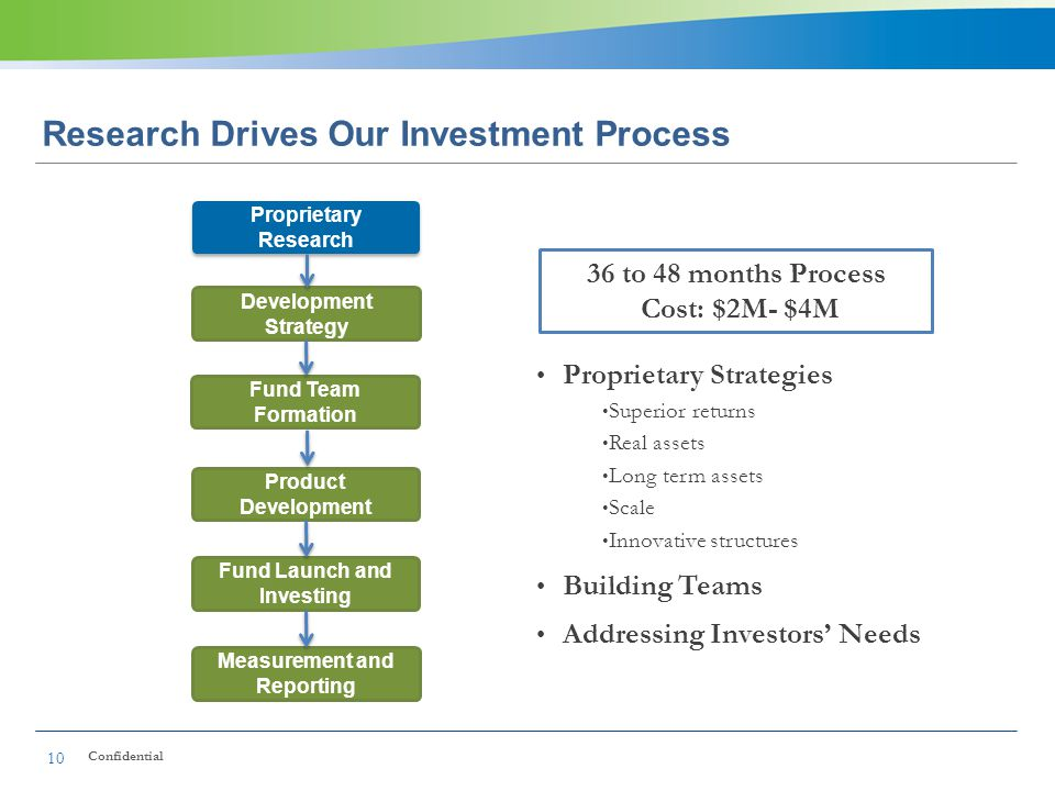 Research Drives Our Investment Process