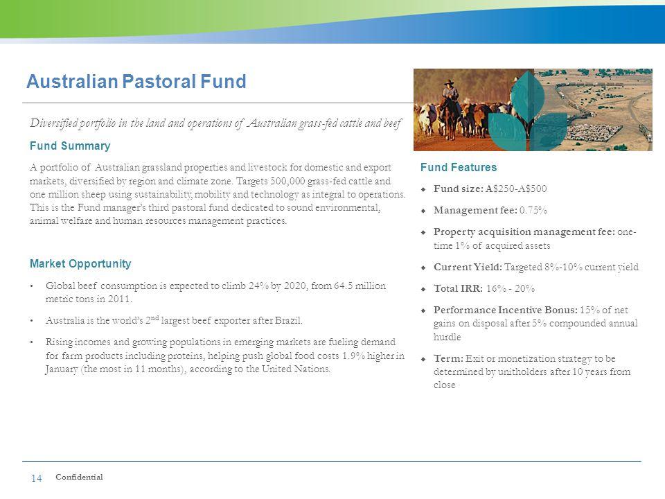 Australian Pastoral Fund
