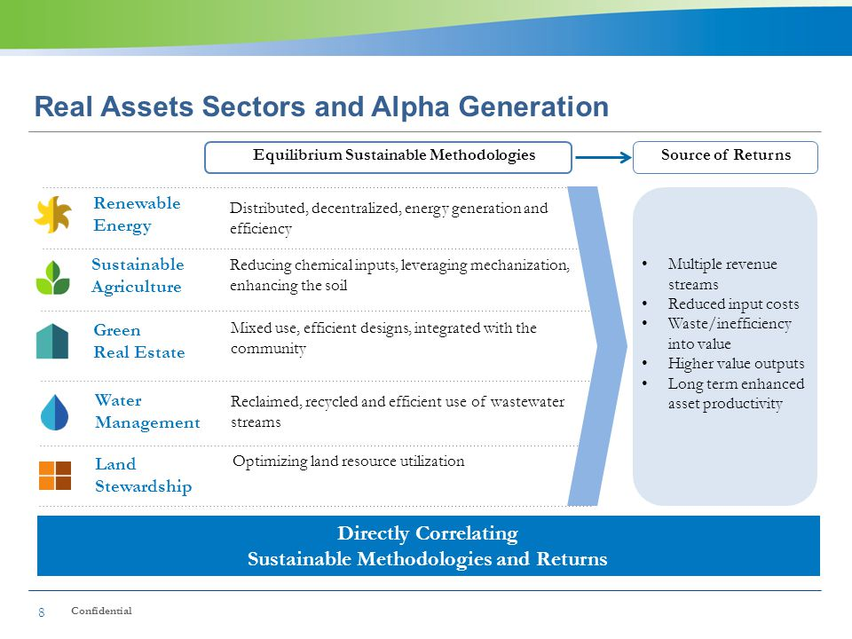 Real Assets Sectors and Alpha Generation