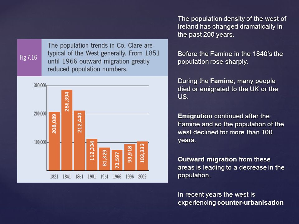 The population density of the west of Ireland has changed dramatically in the past 200 years.