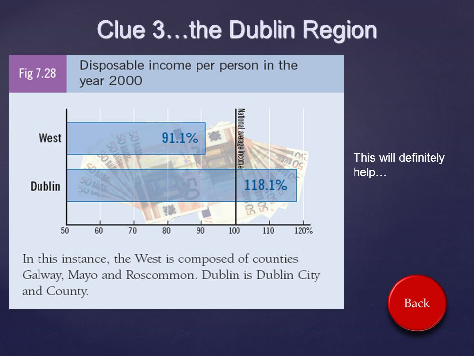 Clue 3…the Dublin Region