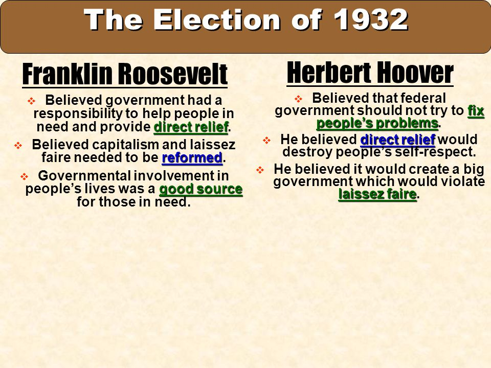 The Election of 1932 Franklin Roosevelt Herbert Hoover