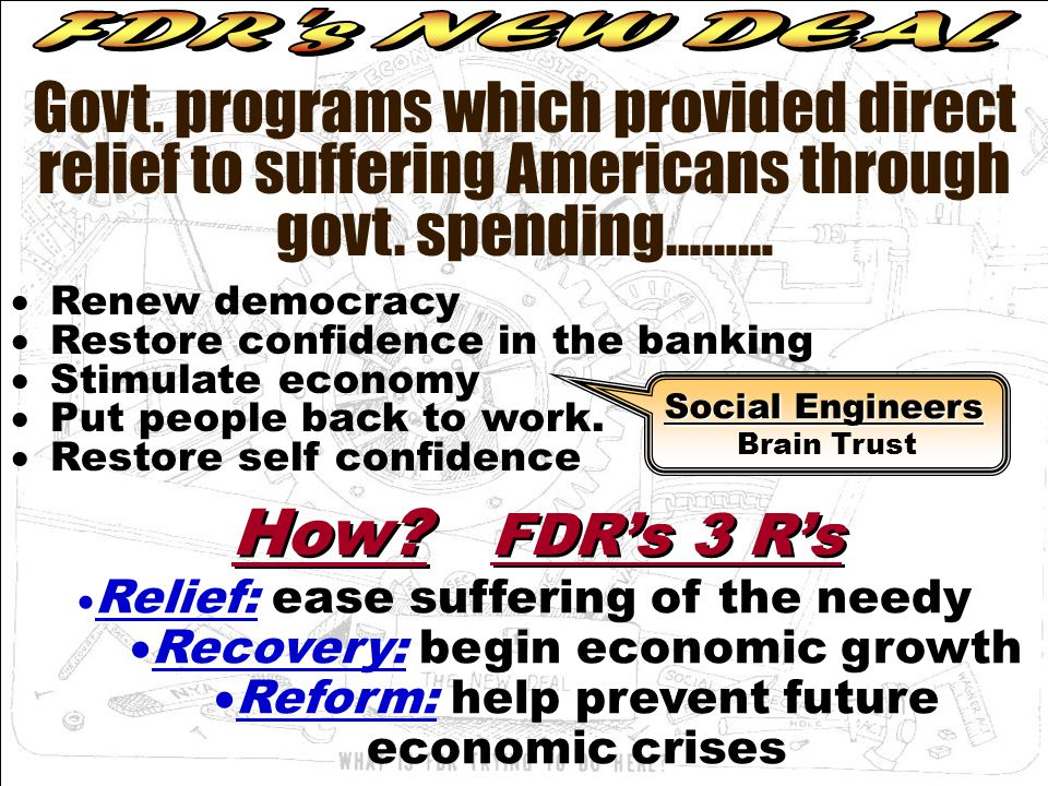 FDR s NEW DEAL NEW DEAL CARTOON. Govt. programs which provided direct relief to suffering Americans through govt. spending………