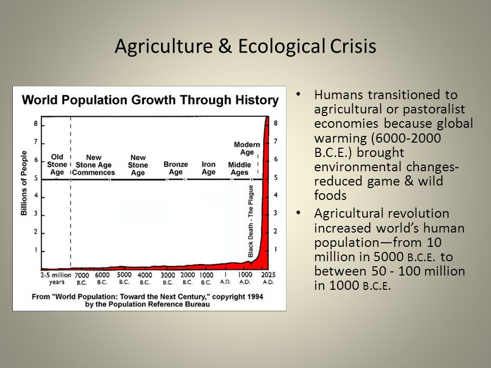 Agriculture & Ecological Crisis