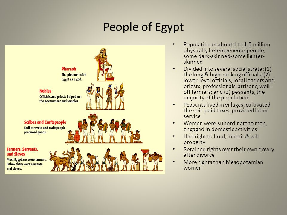 People of Egypt Population of about 1 to 1.5 million physically heterogeneous people, some dark-skinned-some lighter-skinned.
