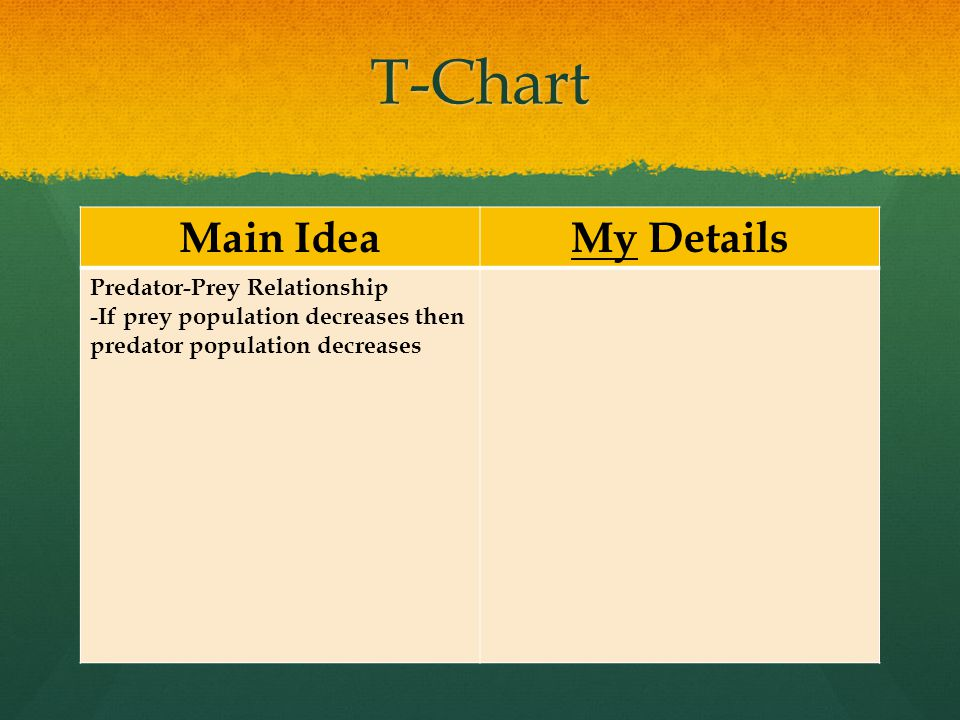 T-Chart Main Idea My Details Predator-Prey Relationship