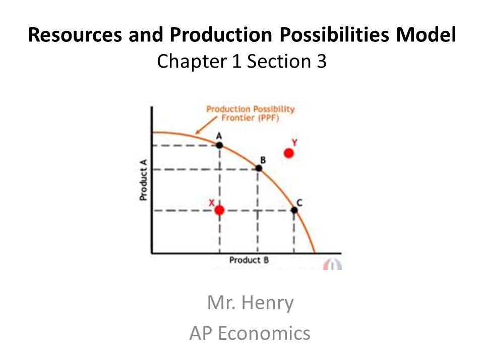 Resources And Production Possibilities Model Chapter 1