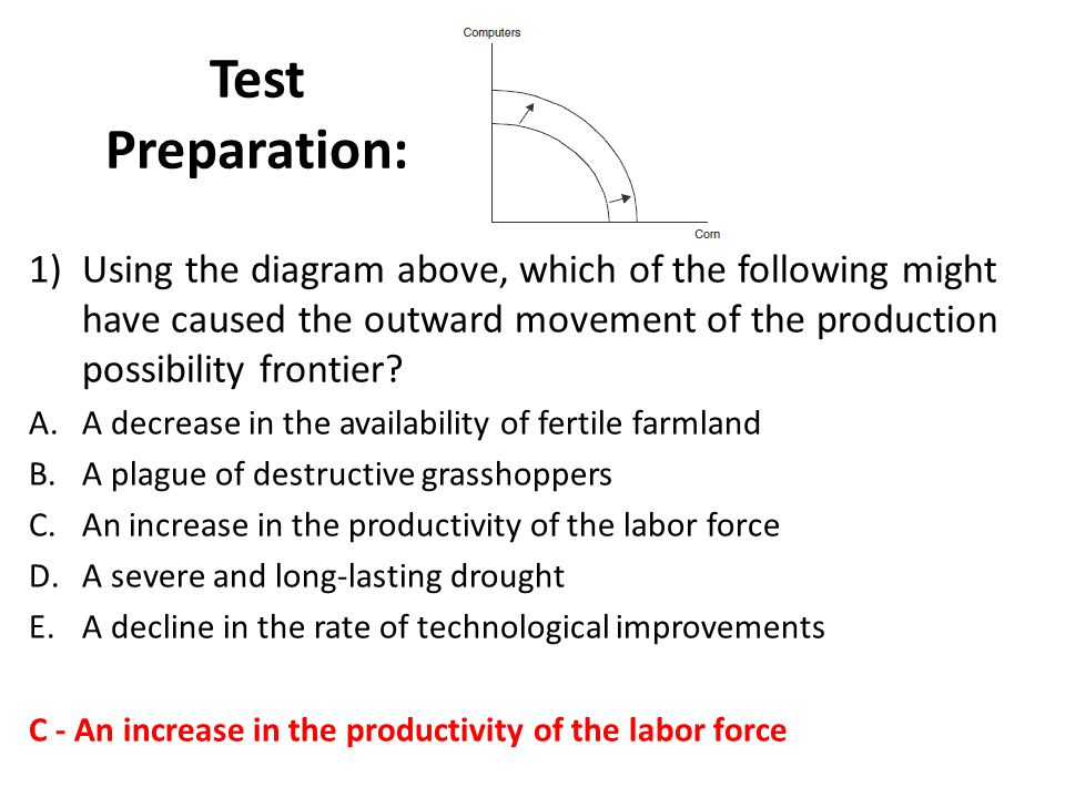 Test Preparation: Using the diagram above, which of the following might have caused the outward movement of the production possibility frontier