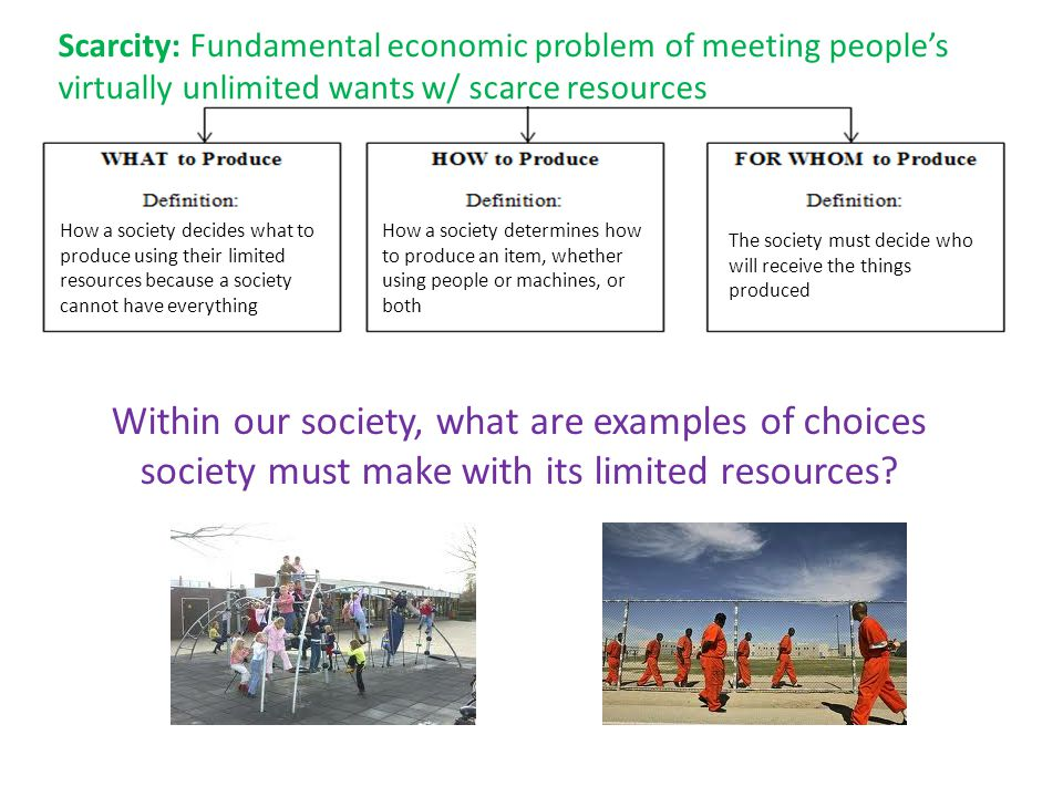 Scarcity: Fundamental economic problem of meeting people's virtually unlimited wants w/ scarce resources