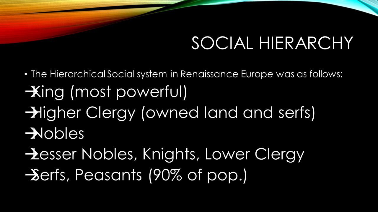 Social Hierarchy King (most powerful)