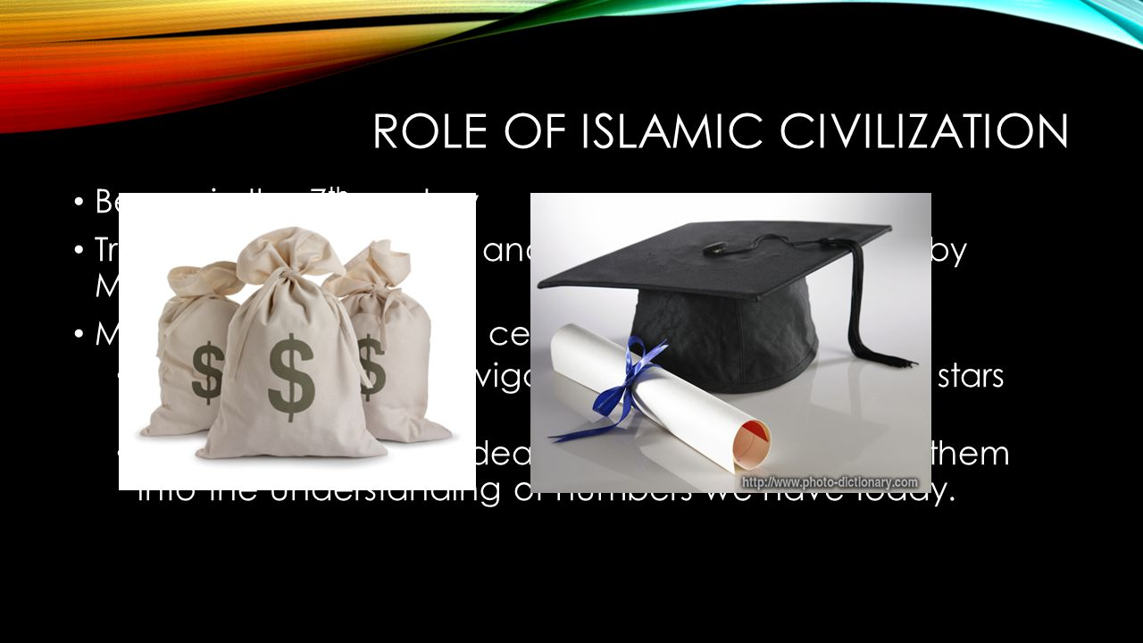Role of Islamic civilization