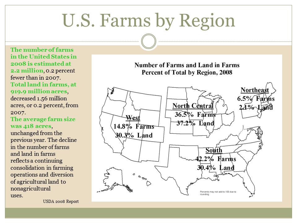 U.S. Farms by Region The number of farms in the United States in 2008 is estimated at 2.2 million, 0.2 percent fewer than in 2007.