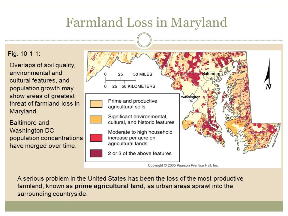 Farmland Loss in Maryland