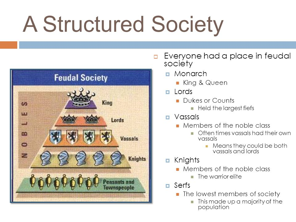 A Structured Society Everyone had a place in feudal society Monarch