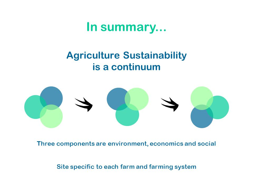 Agriculture Sustainability is a continuum