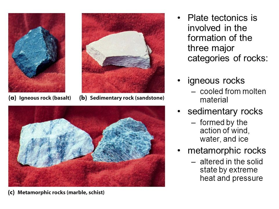 Plate tectonics is involved in the formation of the three major categories of rocks: