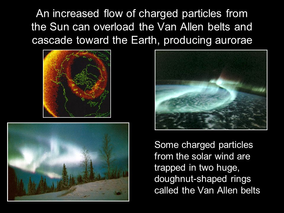 An increased flow of charged particles from the Sun can overload the Van Allen belts and cascade toward the Earth, producing aurorae