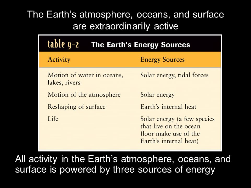 The Earth's atmosphere, oceans, and surface are extraordinarily active