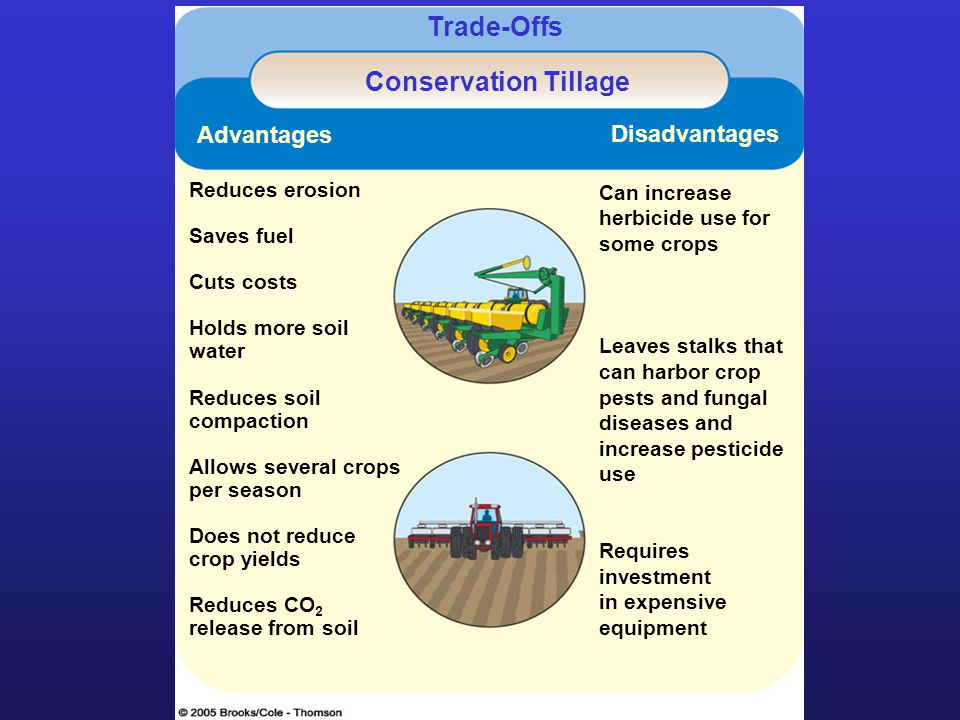 Trade-Offs Conservation Tillage