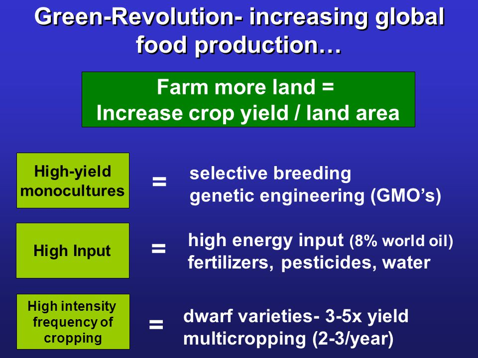 Green-Revolution- increasing global food production…