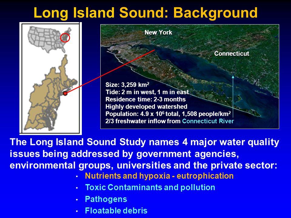 Long Island Sound: Background