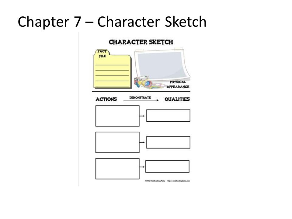 Chapter 7 – Character Sketch