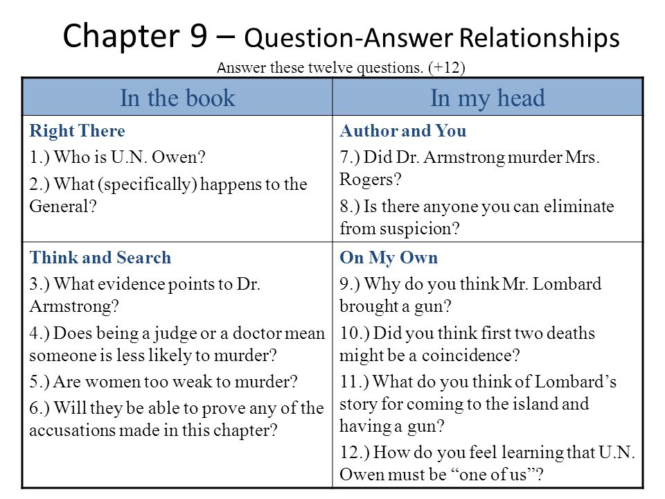 Chapter 9 – Question-Answer Relationships Answer these twelve questions. (+12)