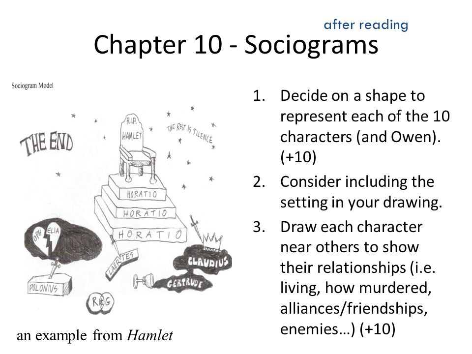 Chapter 10 - Sociograms after reading. Decide on a shape to represent each of the 10 characters (and Owen). (+10)