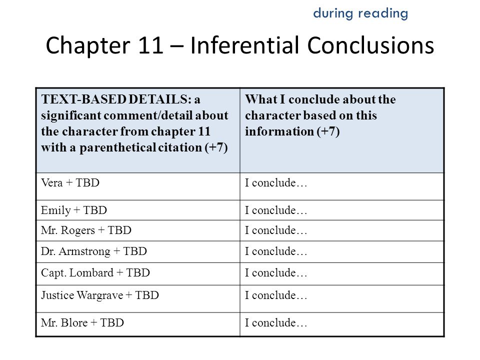 Chapter 11 – Inferential Conclusions