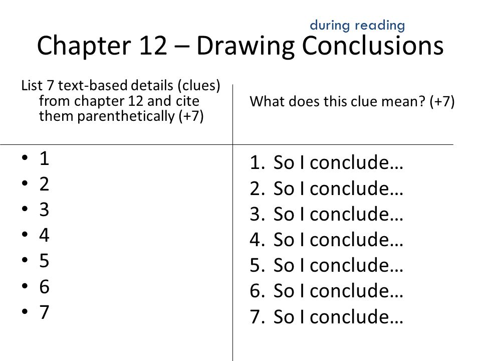 Chapter 12 – Drawing Conclusions