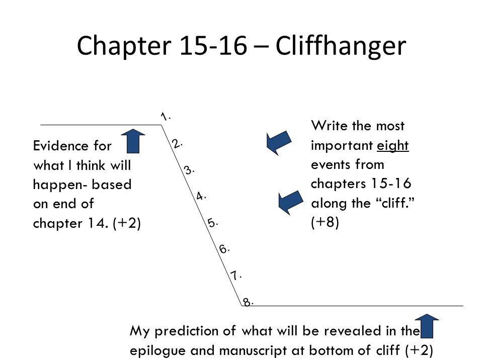 Chapter 15-16 – Cliffhanger
