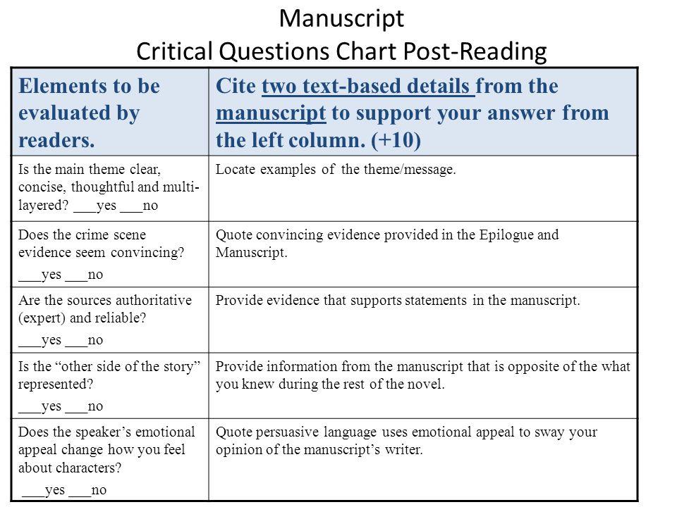 Manuscript Critical Questions Chart Post-Reading