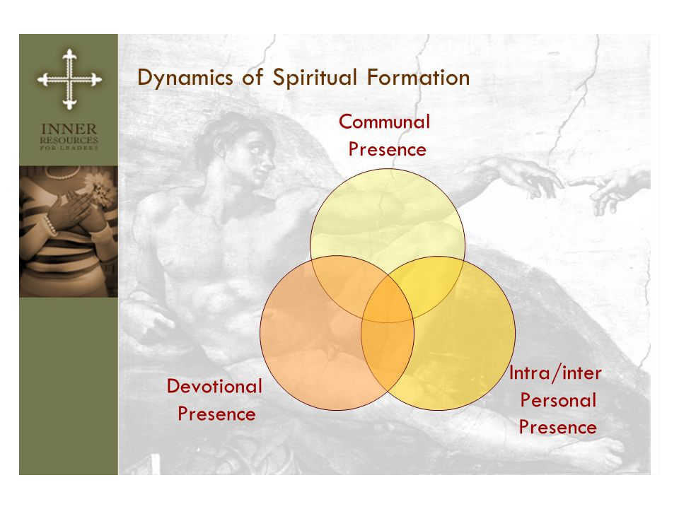 Dynamics of Spiritual Formation
