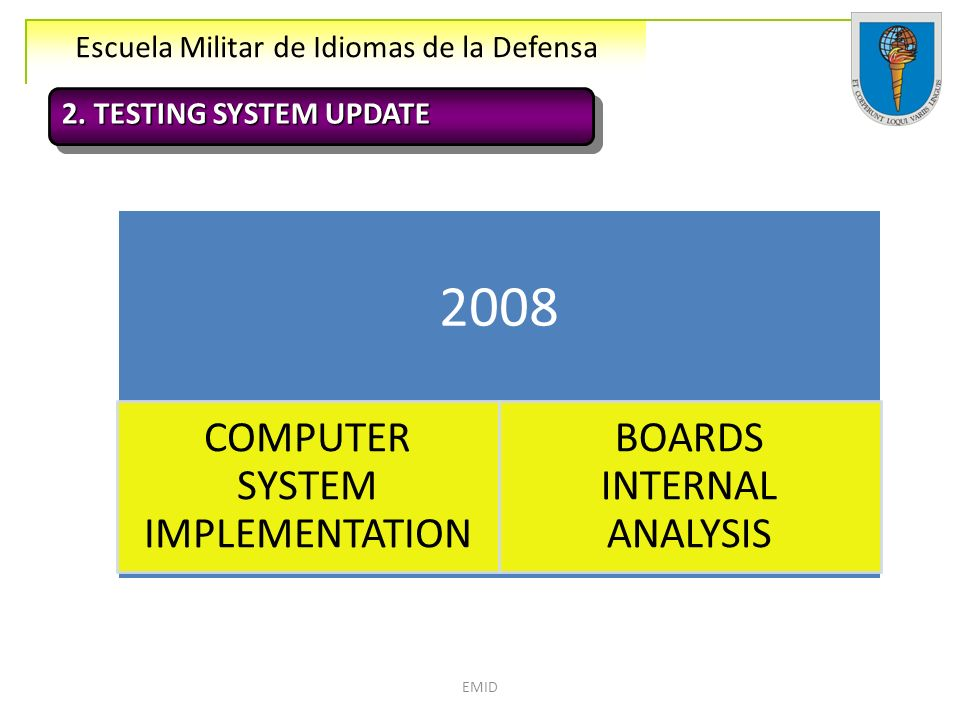 2. TESTING SYSTEM UPDATE 2008. COMPUTER SYSTEM IMPLEMENTATION. BOARDS INTERNAL ANALYSIS.