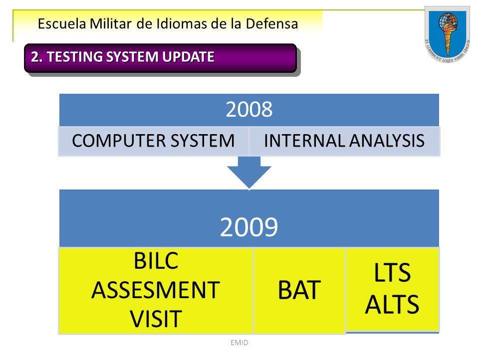 LTS ALTS 2009 BAT BILC ASSESMENT VISIT 2008 2. TESTING SYSTEM UPDATE