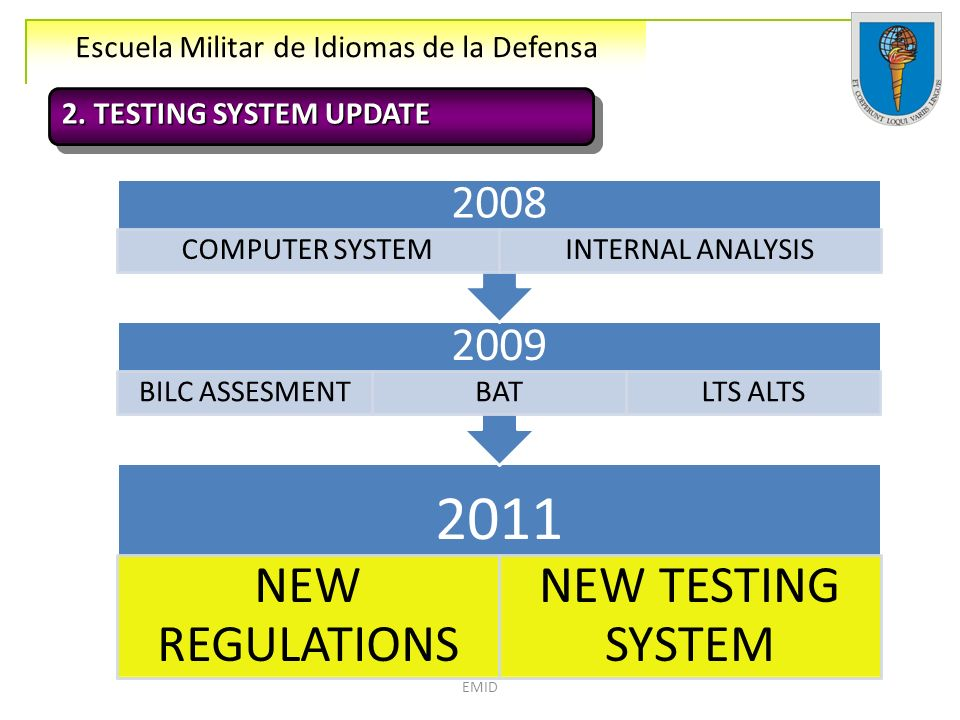2011 NEW TESTING SYSTEM NEW REGULATIONS 2008 2009