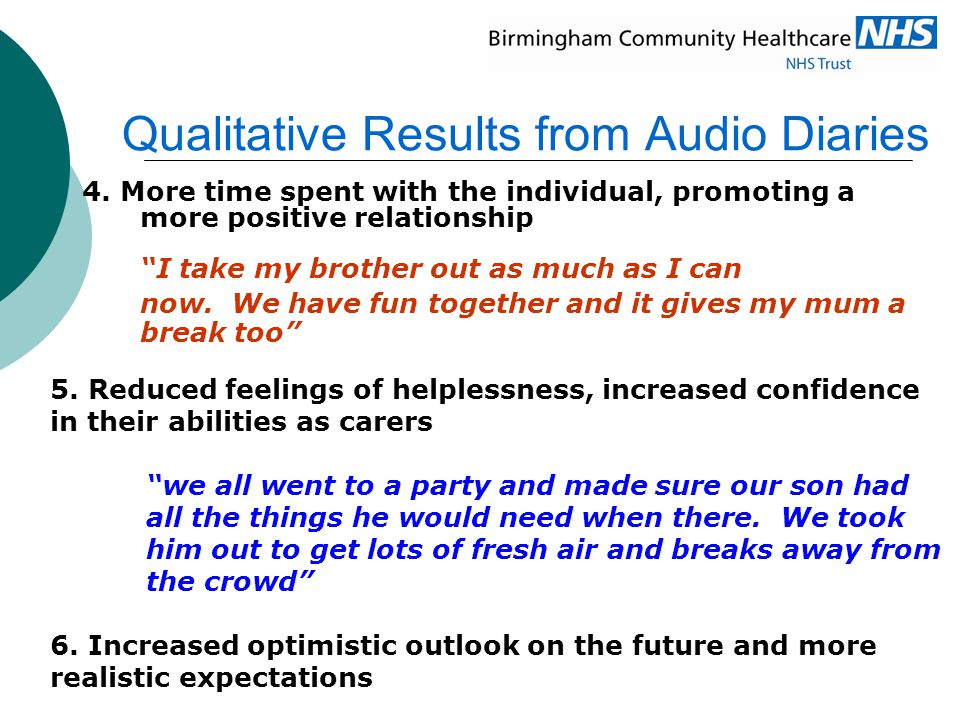 Qualitative Results from Audio Diaries