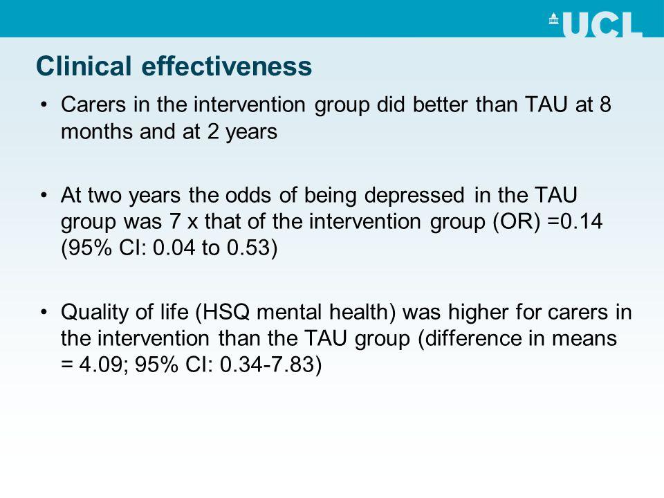 Clinical effectiveness