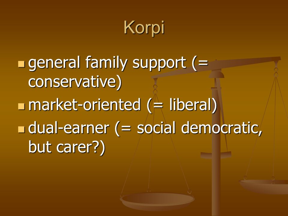 Korpi general family support (= conservative)