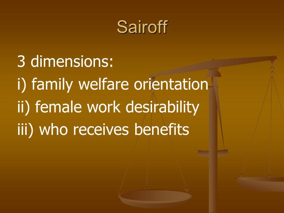Sairoff 3 dimensions: i) family welfare orientation
