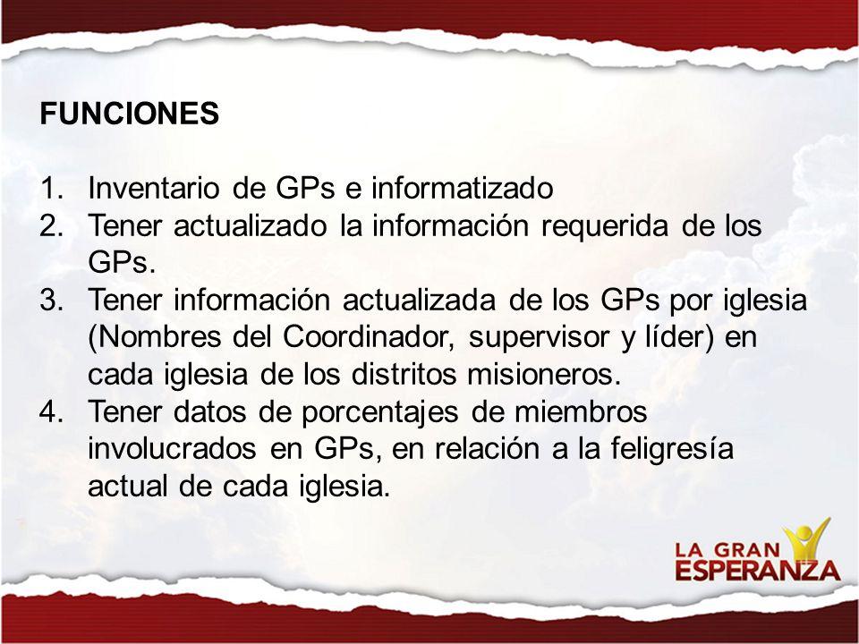 FUNCIONES Inventario de GPs e informatizado. Tener actualizado la información requerida de los GPs.