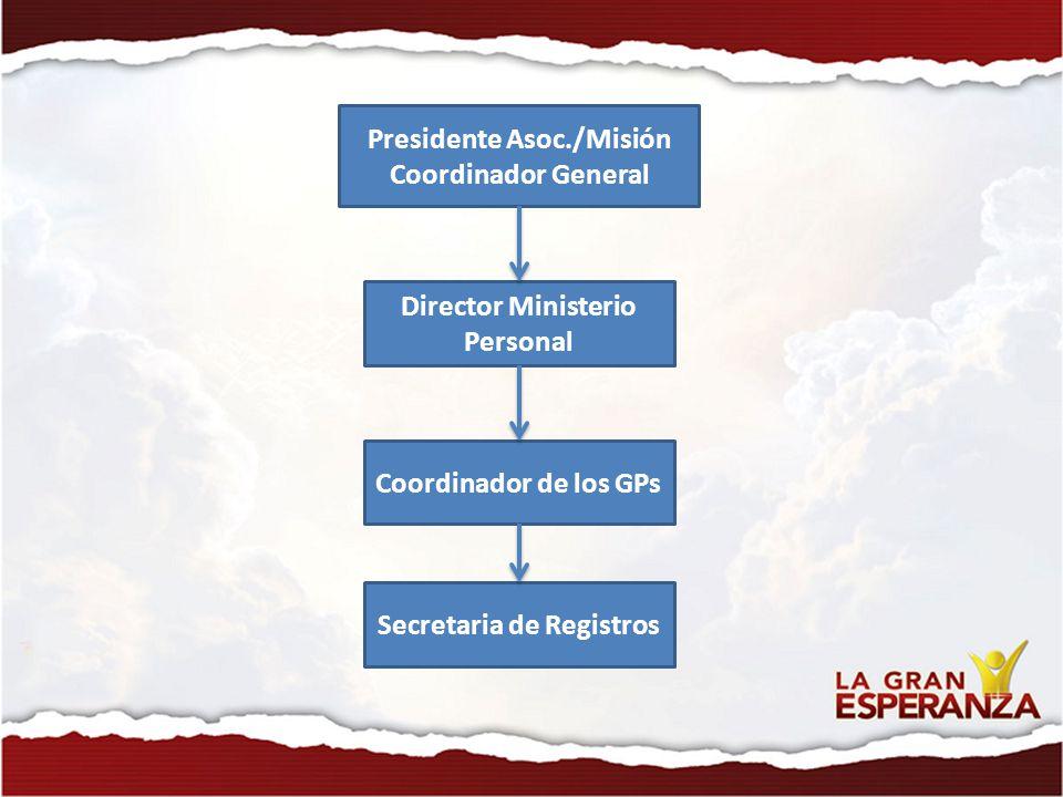 Presidente Asoc./Misión Coordinador General