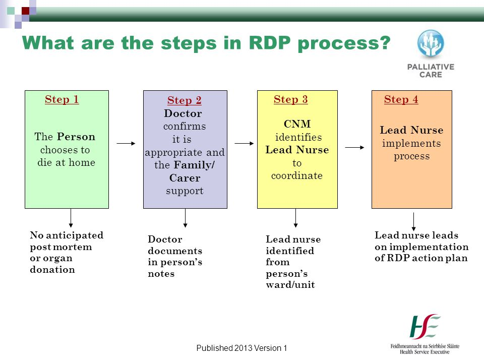 What are the steps in RDP process